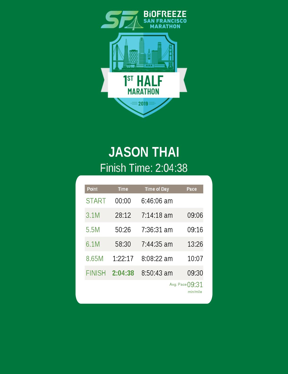 half marathon result